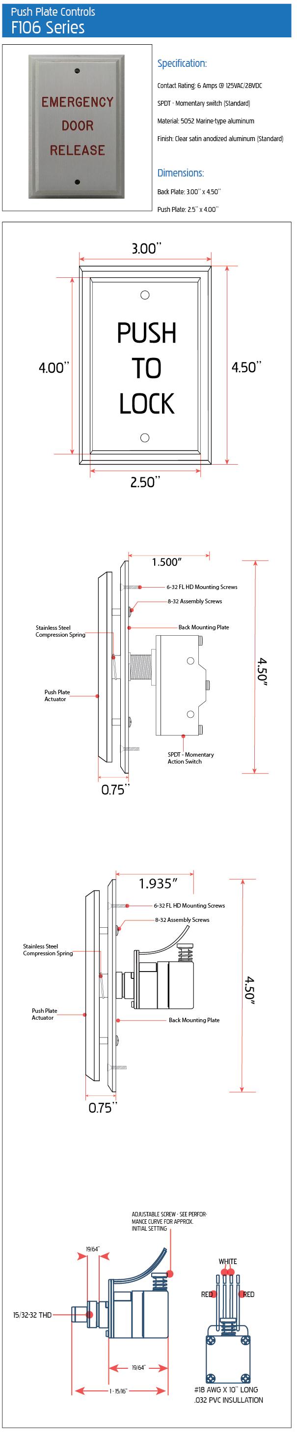 f106 spec sheet