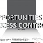 access control article