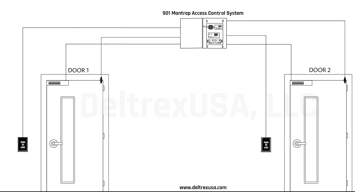 mantrap system access control with power supply deltrex usa rh deltrexusa com Wiring Diagram Symbols Automotive Wiring Diagrams