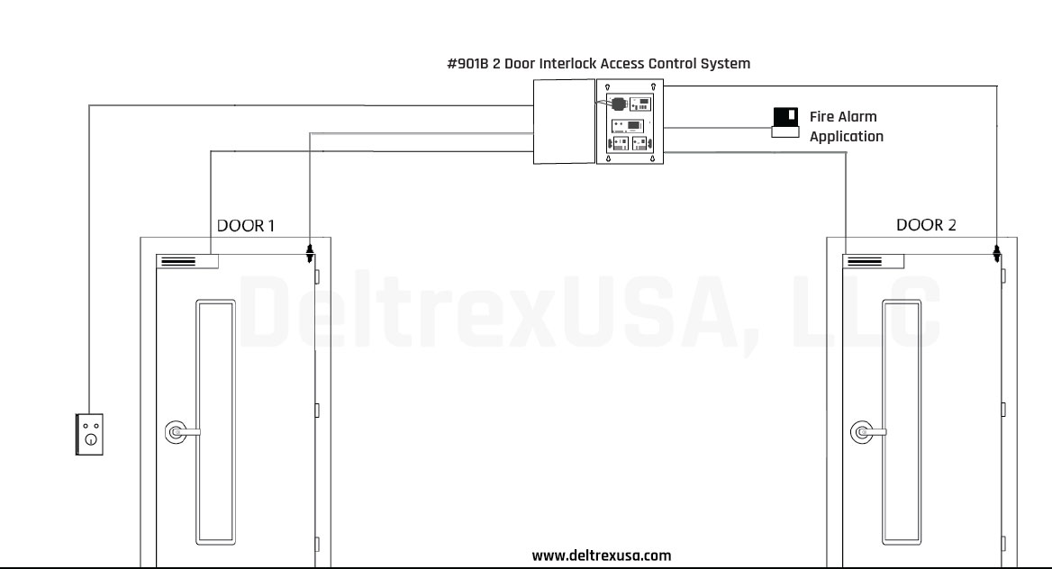 901b_2door_interlock_wiring_deltrexusa 901b 2 door interlock system deltrexusa magnetic door holder wiring diagram at bakdesigns.co