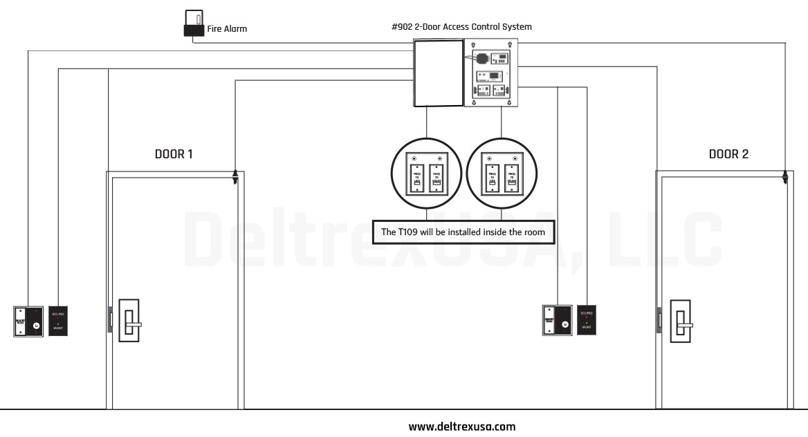 Electronic security bathroom systems deltrexusa door security locks 902 electronic security bathroom system wiring diagram asfbconference2016 Image collections