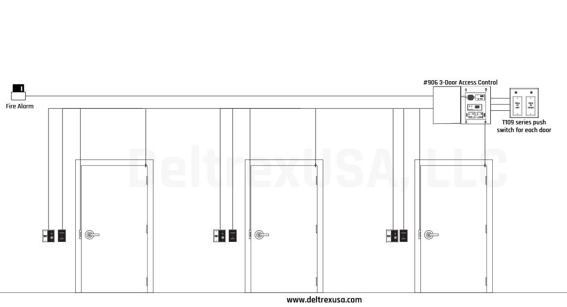 906 3no fail safe communicating bathroom system deltrexusa rh deltrexusa com Fire Suppression System Wiring Diagram Fire Suppression System Wiring Diagram