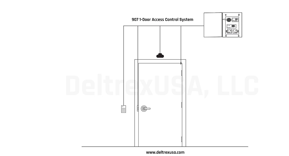 door access control tailgate solution deltrex door security wiring diagram