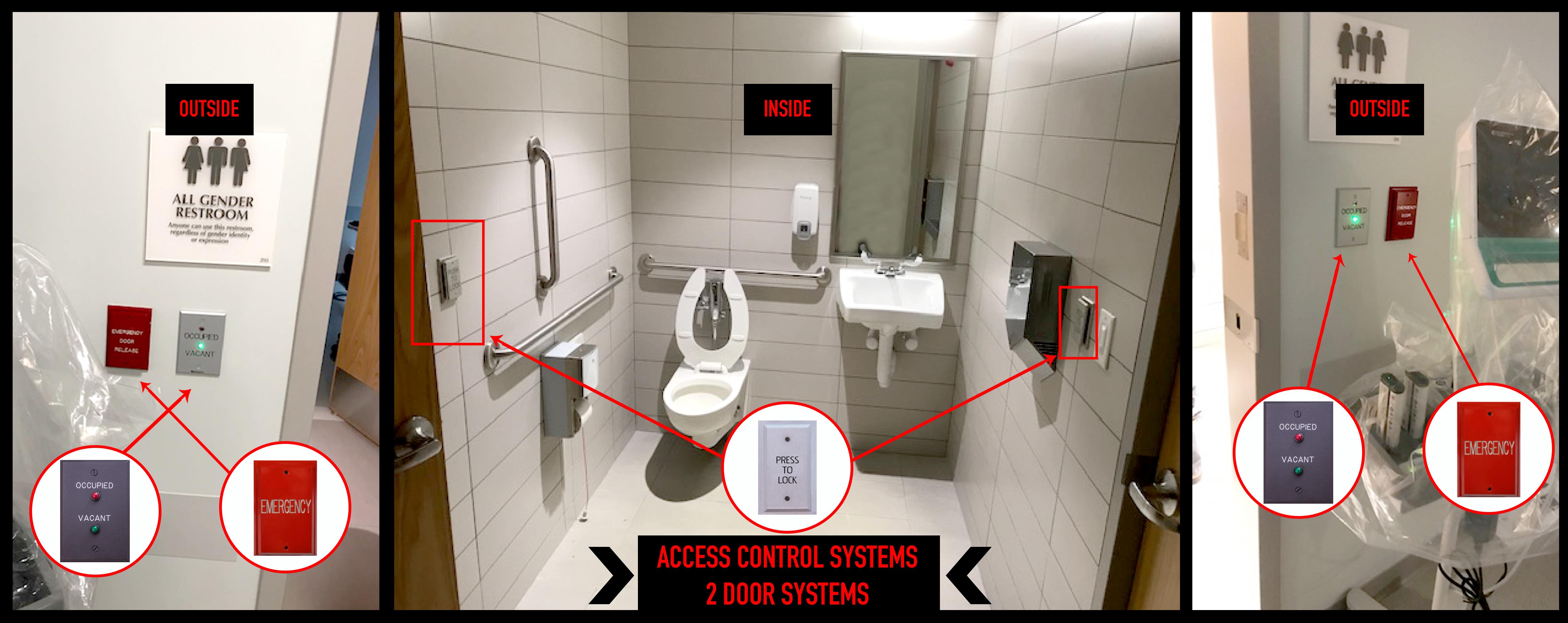 Electronic Security Bathroom Systems Deltrexusa Door Security Locks